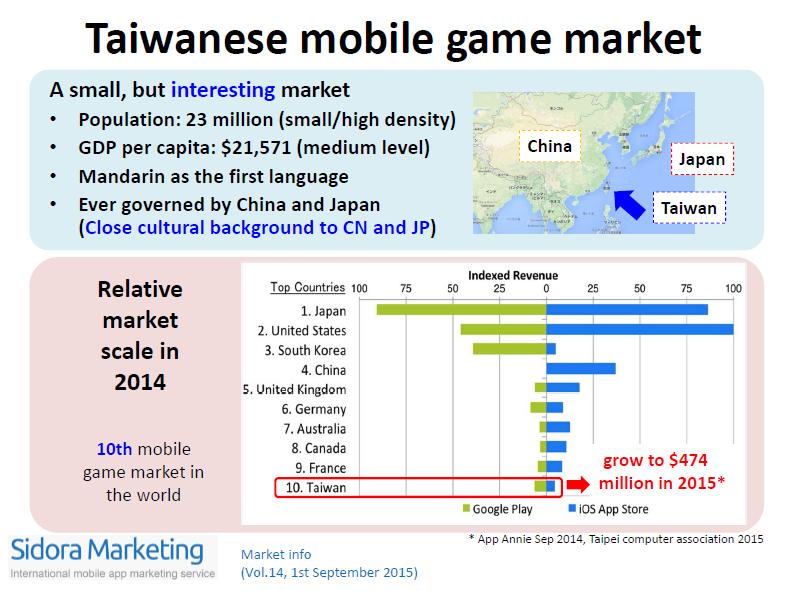 Taiwan 1